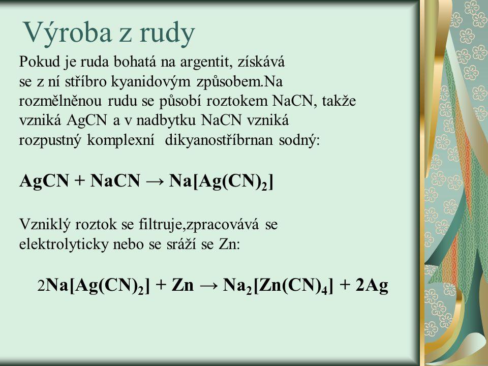 Výroba z rudy AgCN + NaCN → Na[Ag(CN)2]